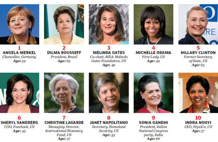 Most Powerful Women in The World