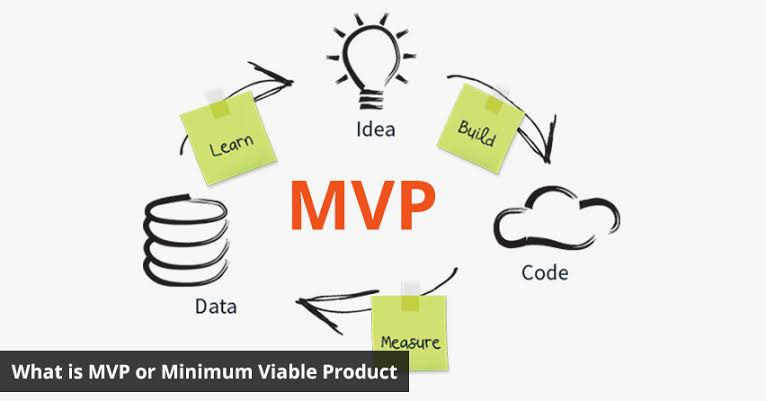 What is MVP and Why is it Necessary? — A Beginners Guide