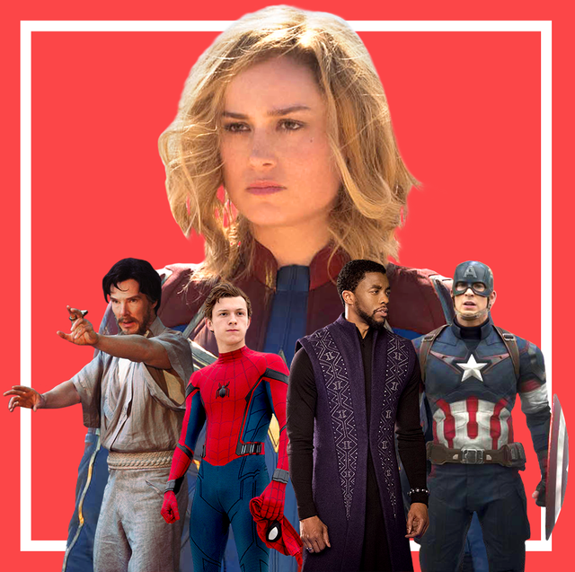 Most Popular Marvel Movie Characters of All Time
